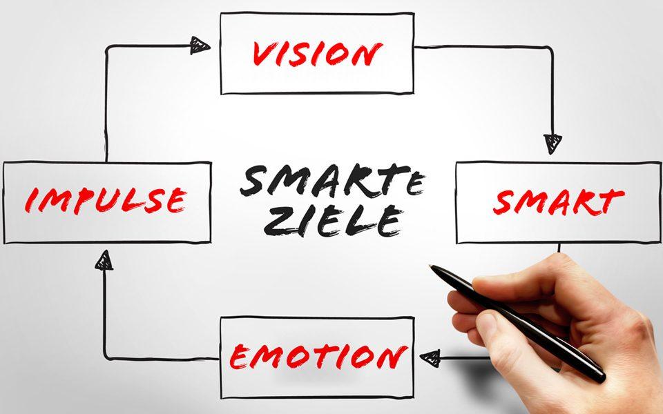 Mit SMARTen Zielen die eigene Entwicklung aktiv gestalten